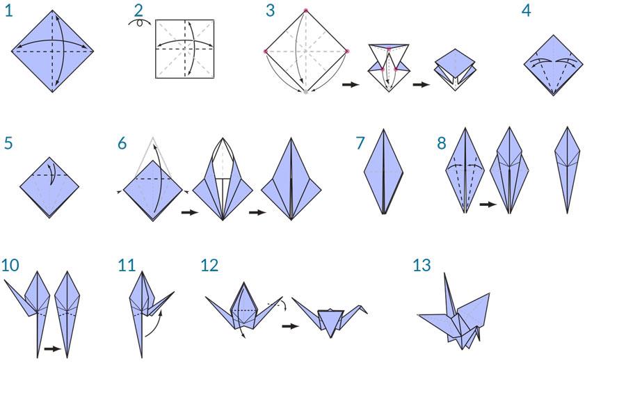 instrucciones para realizar una grulla de origami
